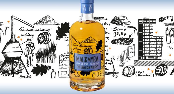 Brukswhisky_mackmyra
